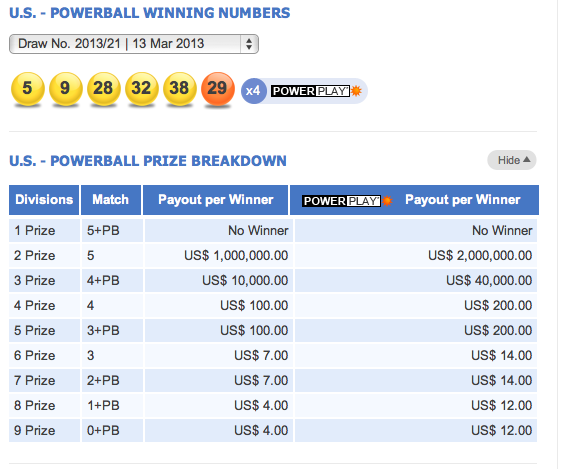 lotto results us powerball 2103/21