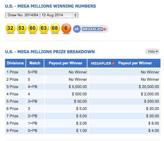 Looking To Win USA Mega Millions
